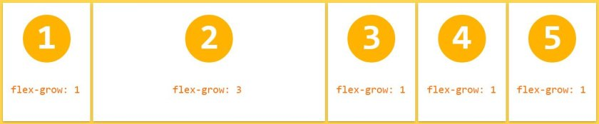 flexbox flex-grow 2